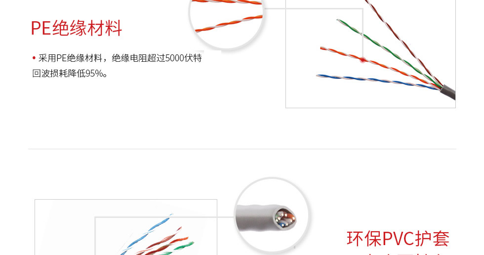 超五类非屏蔽网线